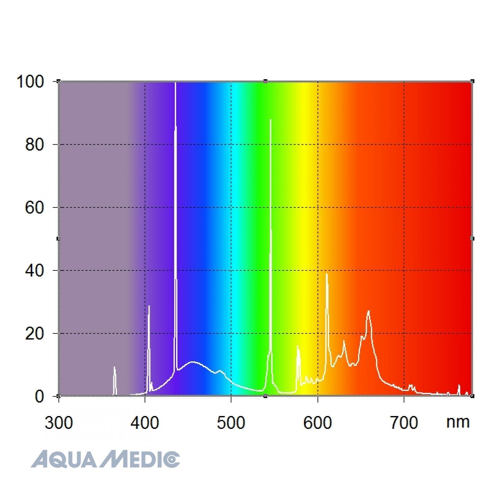 aqualine T5 Plant Grow 24 W 55 cm - Wachstumslampe für Pflanzen im Süßwasseraquarium