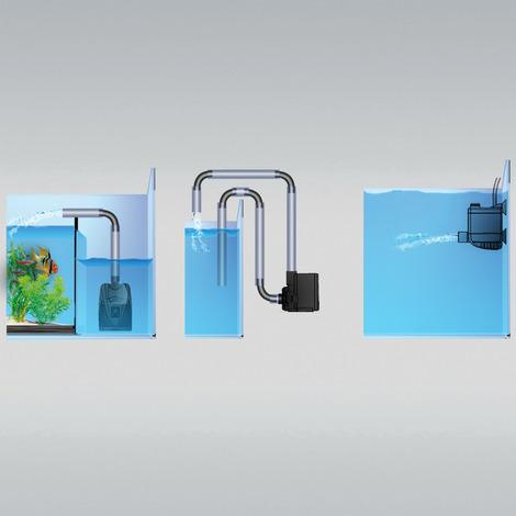 JBL ProFlow u800 - Universalpumpe mit 900 l/h zur Umwälzung von Wasser in Aquarien und Terrarien