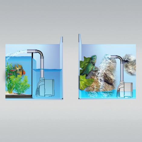 JBL ProFlow t300 - Tauchpumpe mit 80-300 l/h zur Umwälzung von Wasser in Aquarien und Aquaterrarien