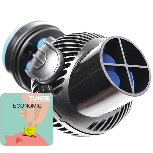 Turbelle® nanostream® 6015
